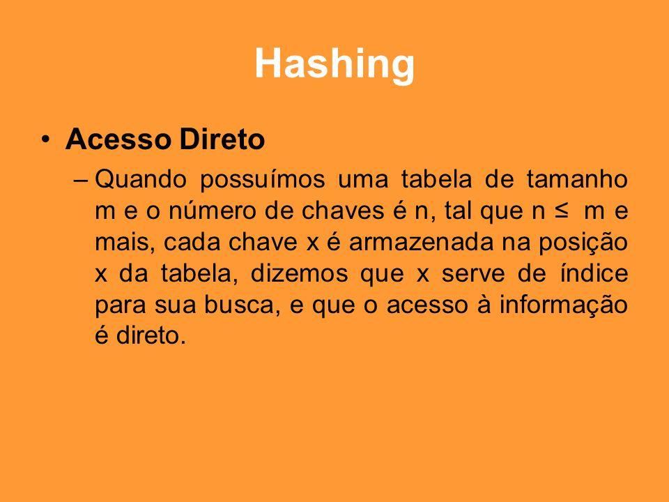 Hashing Endereçamento aberto Neste método, as colisões da tabela não são encadeadas como no método de encadeamento interior...