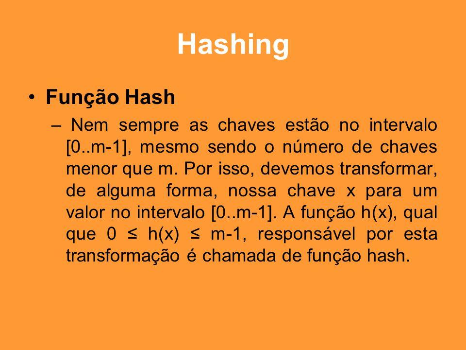 Hashing Endereçamento aberto – tentativa linear A idéia consiste em tentar armazenar a nova chave x no endereço-base h(x).