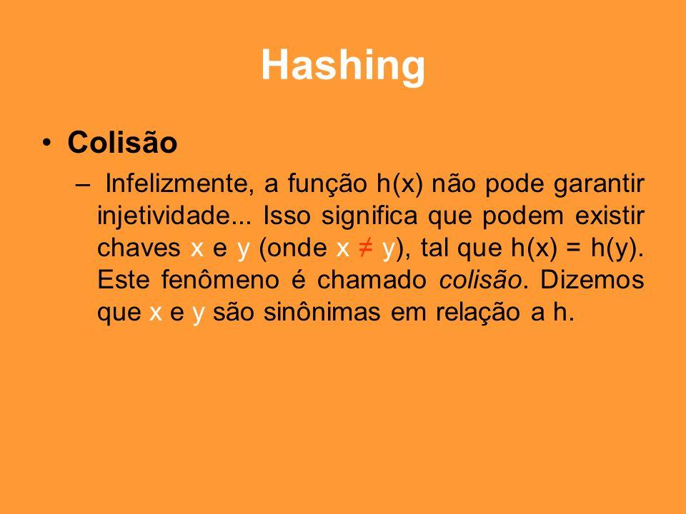 Hashing Extendible hashing Definição : No extendible hashing, cada valor de h(x) é interpretado como uma seqüência de dígitos binários que servirão de índice para a busca da chave x.