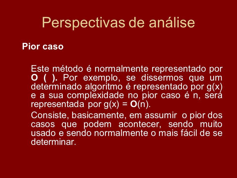 Perspectivas de análise Pior caso Este método é normalmente representado por O ( ). Por exemplo, se dissermos que um determinado algoritmo é represent