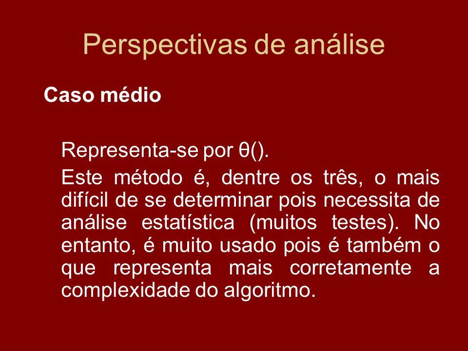 Perspectivas de análise Caso médio Representa-se por θ(). Este método é, dentre os três, o mais difícil de se determinar pois necessita de análise est