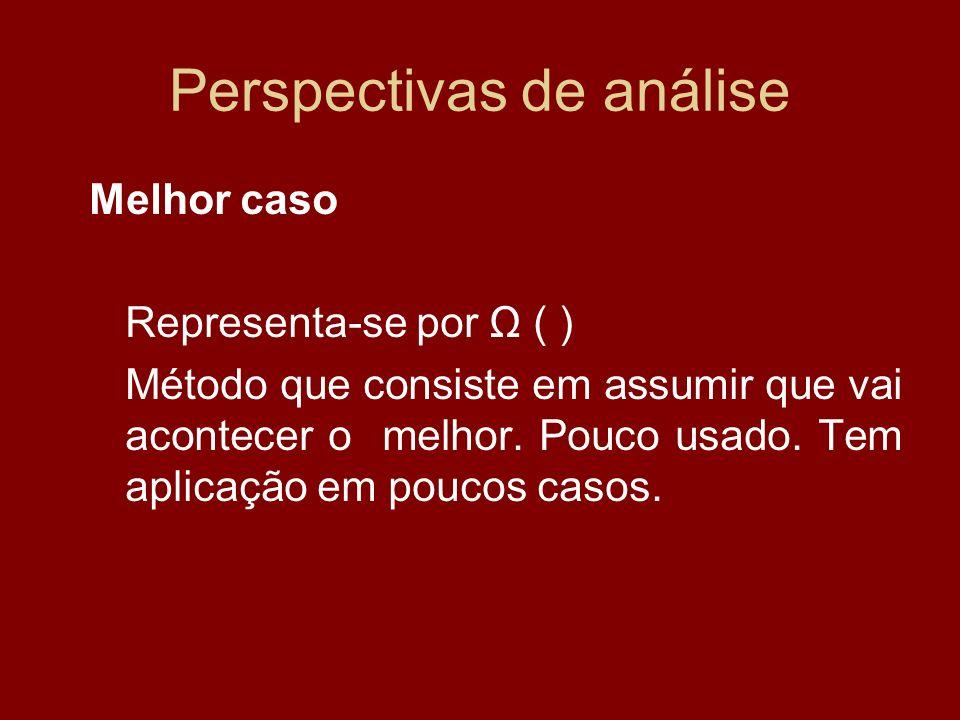 Perspectivas de análise Melhor caso Representa-se por Ω ( ) Método que consiste em assumir que vai acontecer o melhor. Pouco usado. Tem aplicação em p