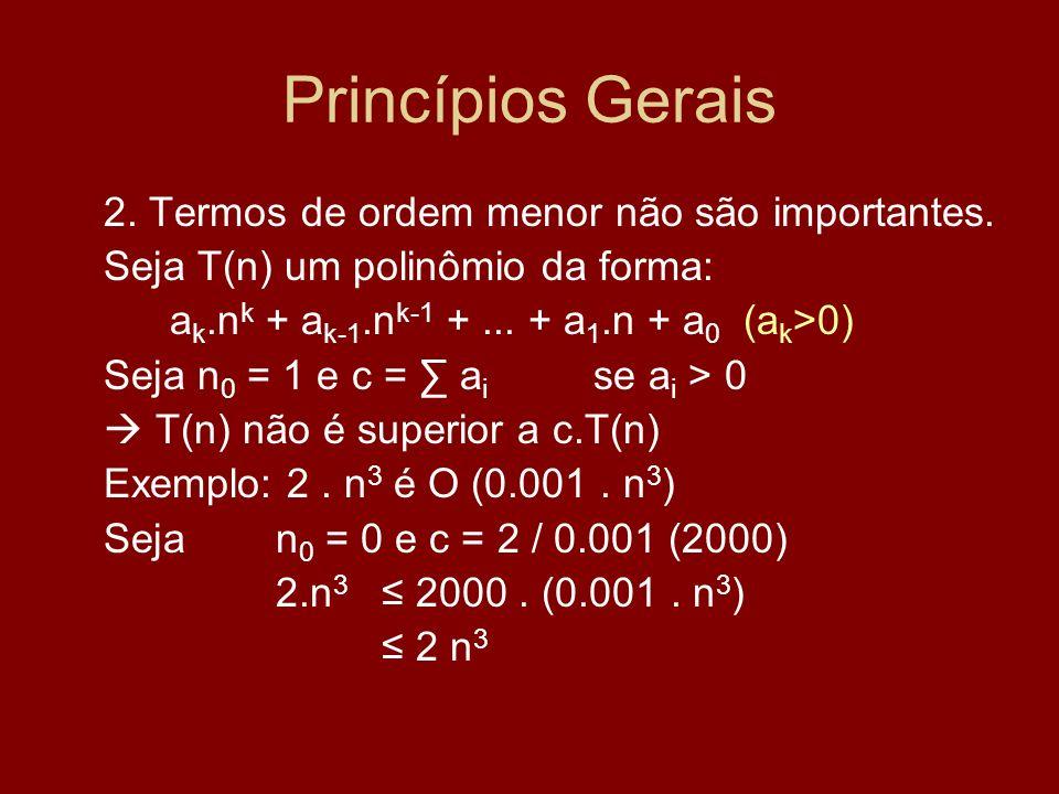 Princípios Gerais 2. Termos de ordem menor não são importantes. Seja T(n) um polinômio da forma: a k.n k + a k-1.n k-1 +... + a 1.n + a 0 (a k >0) Sej