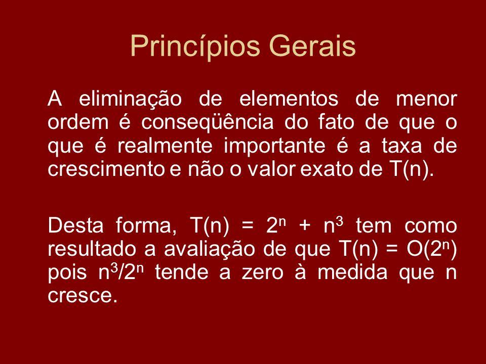 Princípios Gerais A eliminação de elementos de menor ordem é conseqüência do fato de que o que é realmente importante é a taxa de crescimento e não o