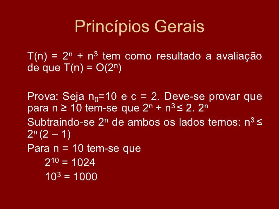 Princípios Gerais T(n) = 2 n + n 3 tem como resultado a avaliação de que T(n) = O(2 n ) Prova: Seja n 0 =10 e c = 2. Deve-se provar que para n 10 tem-