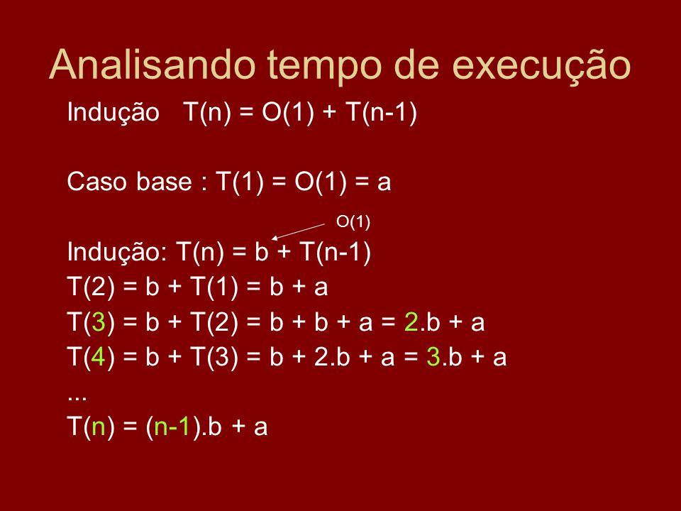 Analisando tempo de execução Indução T(n) = O(1) + T(n-1) Caso base : T(1) = O(1) = a Indução: T(n) = b + T(n-1) T(2) = b + T(1) = b + a T(3) = b + T(