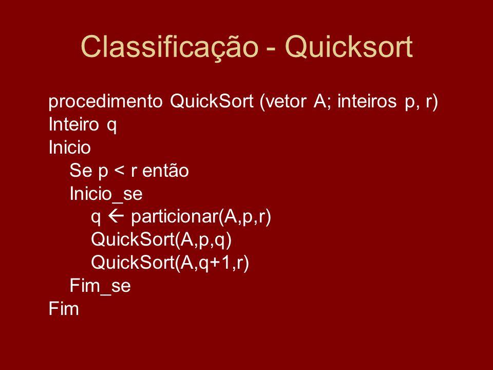 Classificação - Quicksort procedimento QuickSort (vetor A; inteiros p, r) Inteiro q Inicio Se p < r então Inicio_se q particionar(A,p,r) QuickSort(A,p