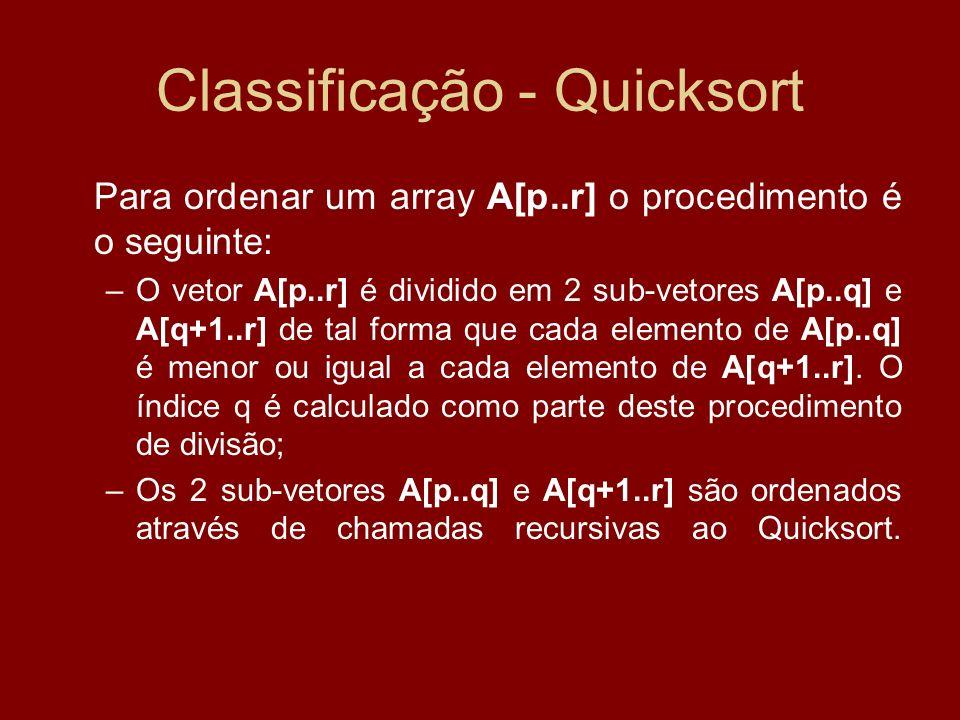 Classificação - Quicksort Para ordenar um array A[p..r] o procedimento é o seguinte: –O vetor A[p..r] é dividido em 2 sub-vetores A[p..q] e A[q+1..r]