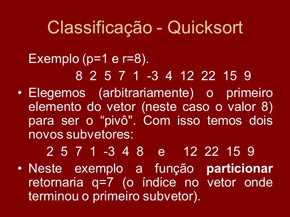 Classificação - Quicksort Exemplo (p=1 e r=8). 8 2 5 7 1 -3 4 12 22 15 9 Elegemos (arbitrariamente) o primeiro elemento do vetor (neste caso o valor 8