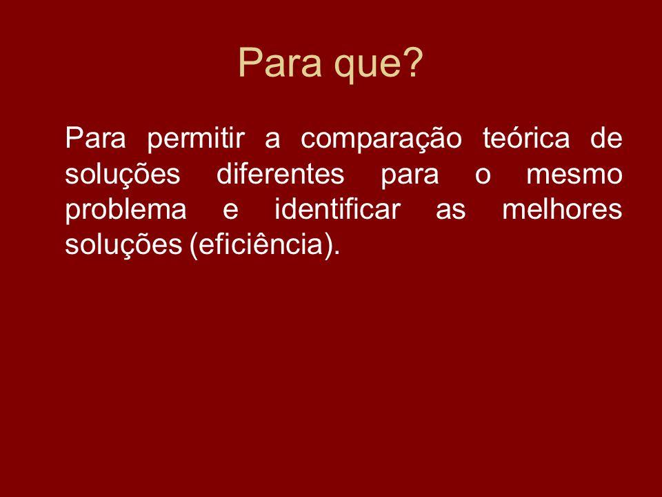 Para que? Para permitir a comparação teórica de soluções diferentes para o mesmo problema e identificar as melhores soluções (eficiência).