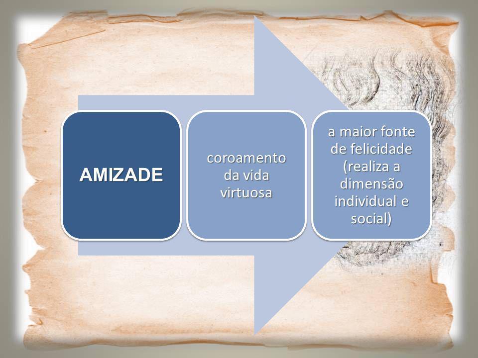 AMIZADE coroamento da vida virtuosa a maior fonte de felicidade (realiza a dimensão individual e social)