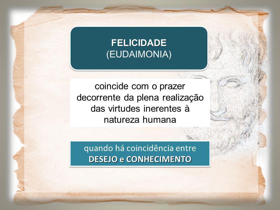 FELICIDADE (EUDAIMONIA)FELICIDADE coincide com o prazer decorrente da plena realização das virtudes inerentes à natureza humana DESEJO e CONHECIMENTO
