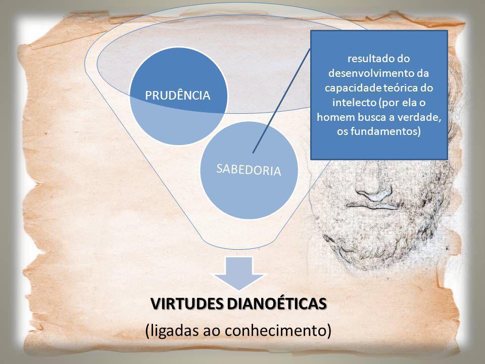 VIRTUDES DIANOÉTICAS (ligadas ao conhecimento) SABEDORIA PRUDÊNCIA resultado do desenvolvimento da capacidade teórica do intelecto (por ela o homem bu