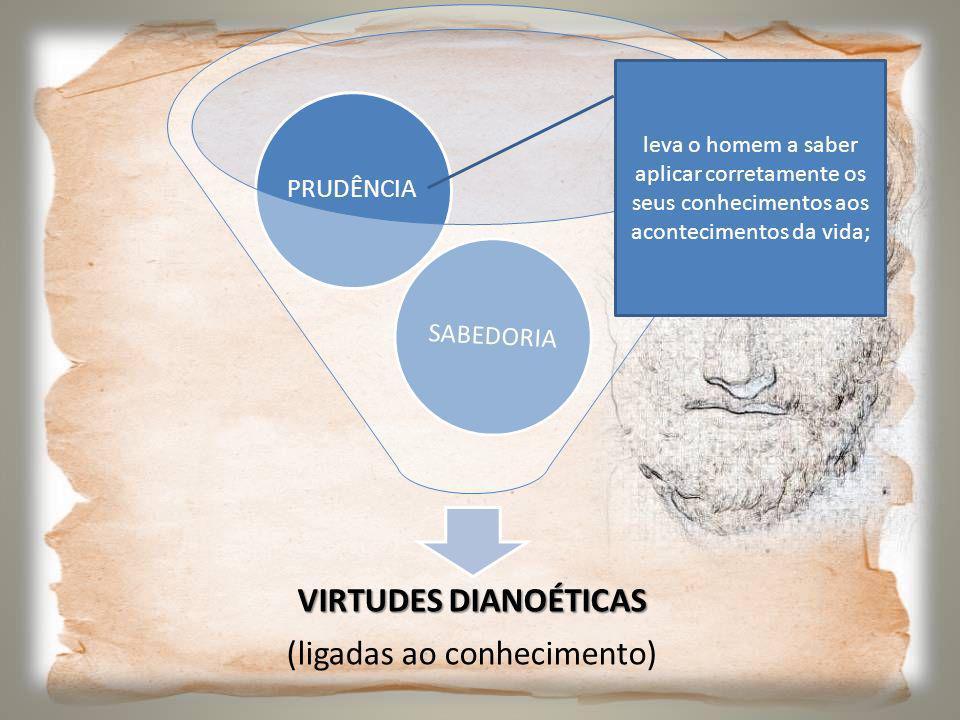VIRTUDES DIANOÉTICAS (ligadas ao conhecimento) SABEDORIA PRUDÊNCIA capacidade de escolher os meios disponíveis numa situação dada para realizar o fim que se propõe