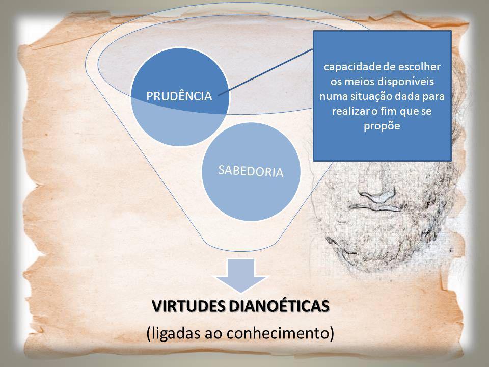 VIRTUDES DIANOÉTICAS (ligadas ao conhecimento) SABEDORIA PRUDÊNCIA capacidade de escolher os meios disponíveis numa situação dada para realizar o fim