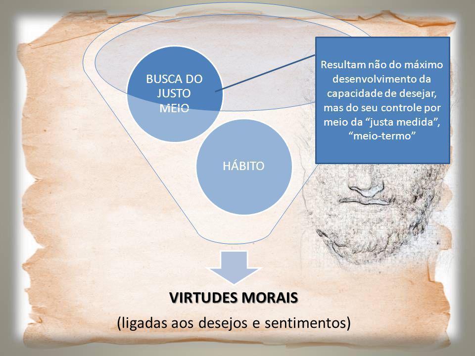 VIRTUDES MORAIS (ligadas aos desejos e sentimentos) HÁBITO BUSCA DO JUSTO MEIO (pode ser adquirido por educação e treinamento) as ações virtuosas geram disposição para a virtude e esta, por sua vez, será a causa dos atos virtuosos