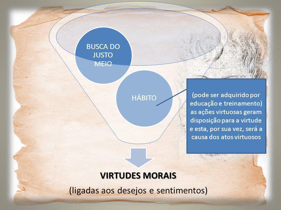 VIRTUDES MORAIS (ligadas aos desejos e sentimentos) HÁBITO BUSCA DO JUSTO MEIO (pode ser adquirido por educação e treinamento) as ações virtuosas gera