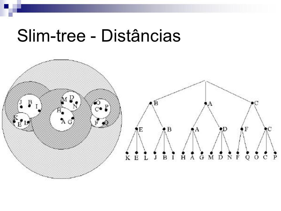 Slim-tree - Distâncias