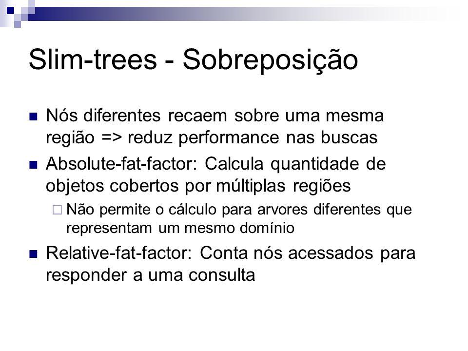 Slim-trees - Sobreposição Nós diferentes recaem sobre uma mesma região => reduz performance nas buscas Absolute-fat-factor: Calcula quantidade de obje