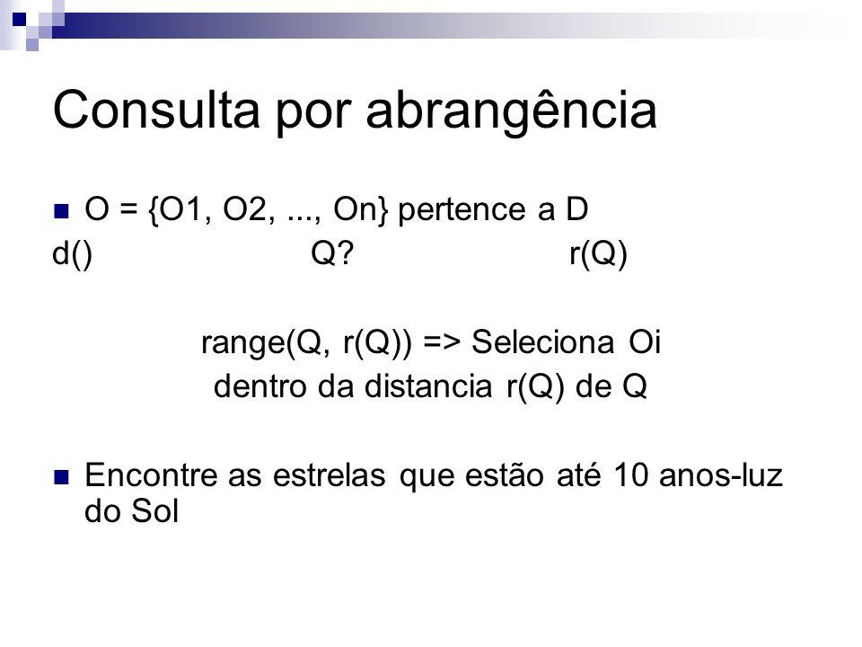 Consulta k-NN O = {O1, O2,..., On} pertence a D d()Q?K K-NN(Q) => Seleciona os K objetos mais próximos de Q Selecione as 5 estrelas mais próximas do Sol : 5-NN(Sol)