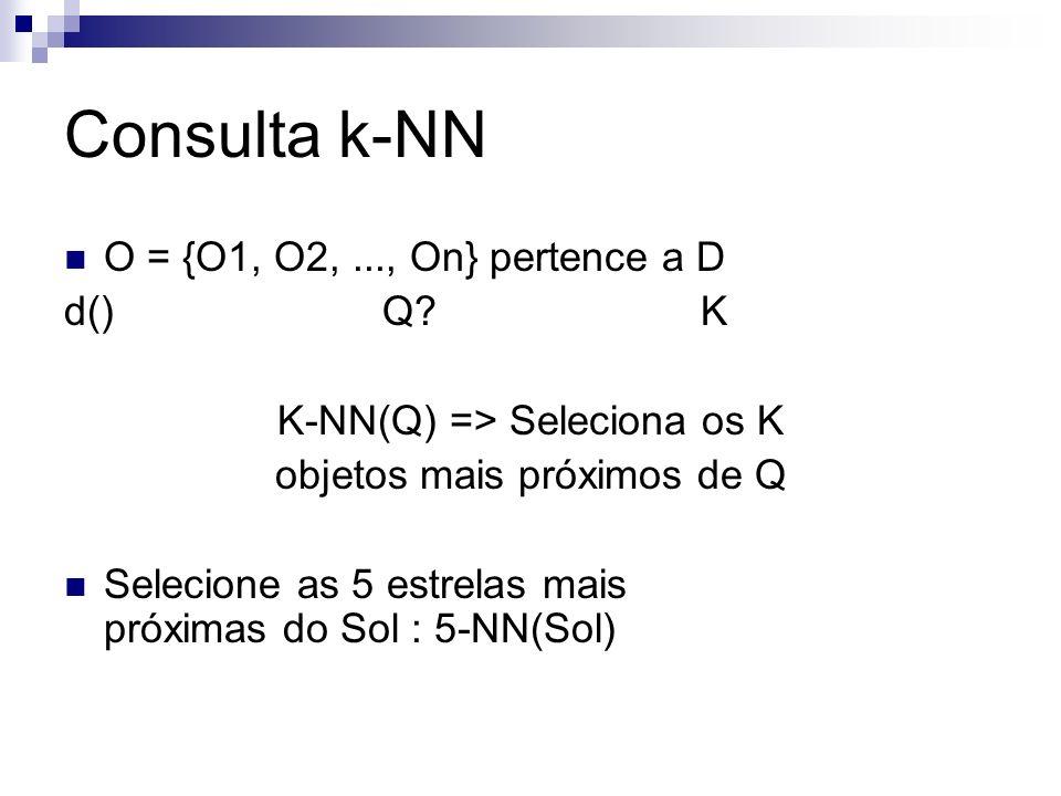 Consulta k-NN O = {O1, O2,..., On} pertence a D d()Q?K K-NN(Q) => Seleciona os K objetos mais próximos de Q Selecione as 5 estrelas mais próximas do S