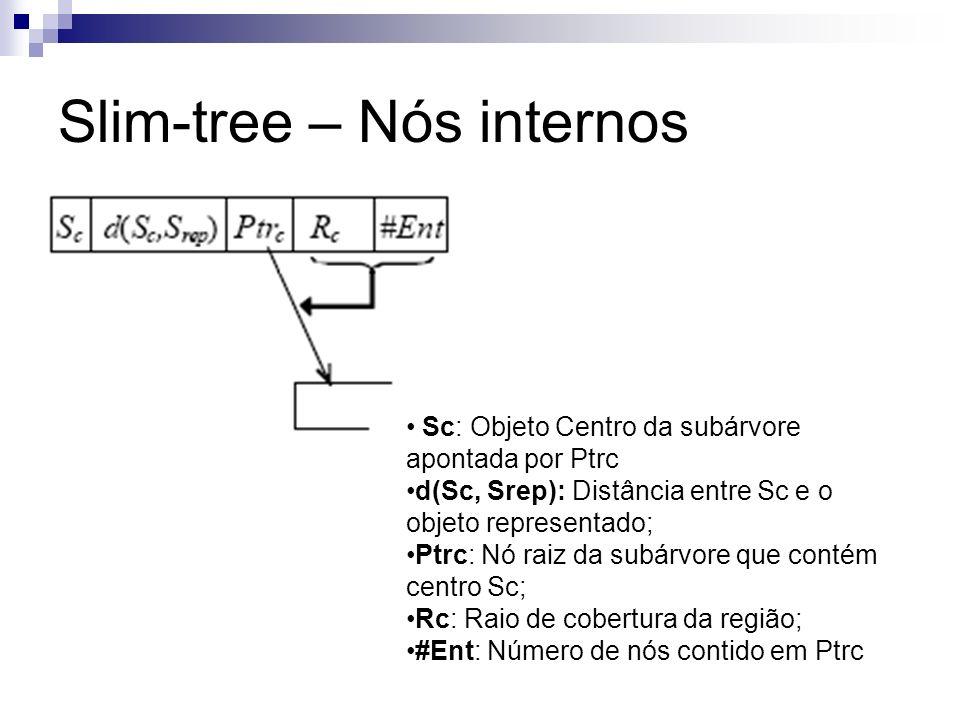 Slim-tree – Nós internos Sc: Objeto Centro da subárvore apontada por Ptrc d(Sc, Srep): Distância entre Sc e o objeto representado; Ptrc: Nó raiz da su