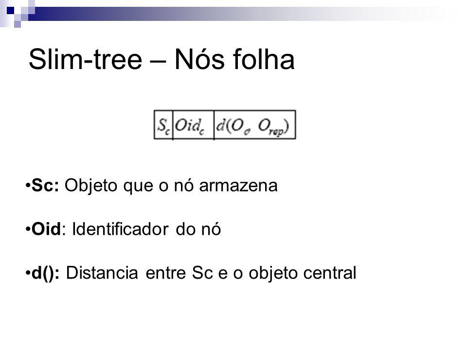 Slim-tree - Exemplo