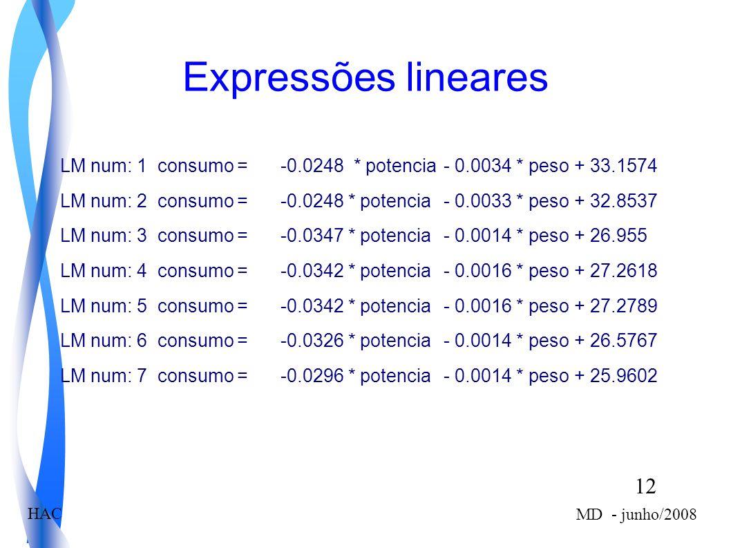 12 MD - junho/2008 HAC Expressões lineares LM num: 1 consumo = -0.0248 * potencia - 0.0034 * peso + 33.1574 LM num: 2 consumo = -0.0248 * potencia - 0.0033 * peso + 32.8537 LM num: 3 consumo = -0.0347 * potencia - 0.0014 * peso + 26.955 LM num: 4 consumo = -0.0342 * potencia - 0.0016 * peso + 27.2618 LM num: 5 consumo = -0.0342 * potencia - 0.0016 * peso + 27.2789 LM num: 6 consumo = -0.0326 * potencia - 0.0014 * peso + 26.5767 LM num: 7 consumo = -0.0296 * potencia - 0.0014 * peso + 25.9602