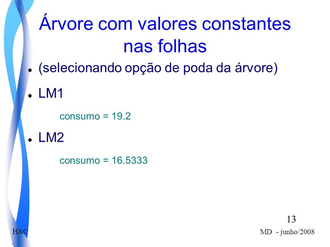 13 MD - junho/2008 HAC Árvore com valores constantes nas folhas (selecionando opção de poda da árvore) LM1 consumo = 19.2 LM2 consumo = 16.5333