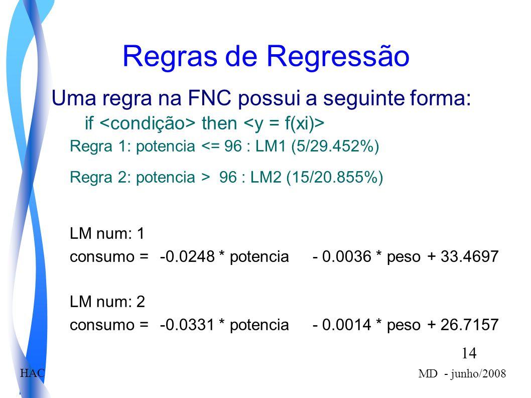 14 MD - junho/2008 HAC Regras de Regressão Uma regra na FNC possui a seguinte forma: – if then Regra 1: potencia <= 96 : LM1 (5/29.452%) Regra 2: potencia > 96 : LM2 (15/20.855%) LM num: 1 consumo = -0.0248 * potencia - 0.0036 * peso + 33.4697 LM num: 2 consumo = -0.0331 * potencia - 0.0014 * peso + 26.7157