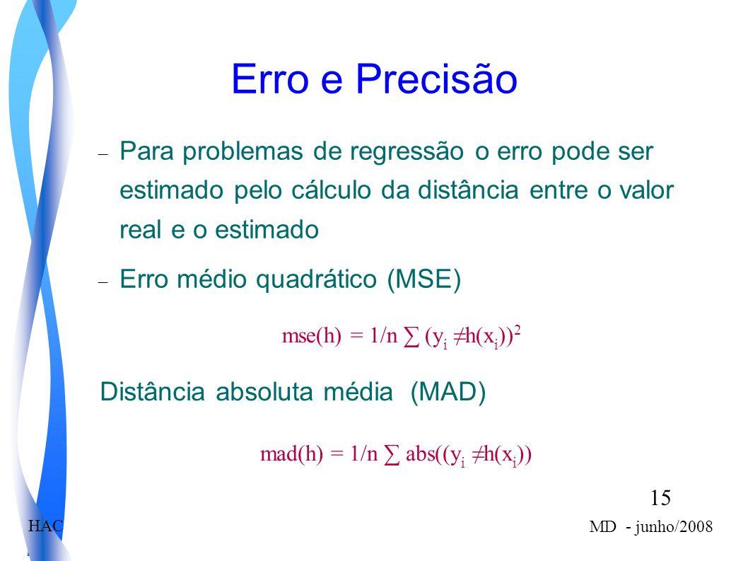 15 MD - junho/2008 HAC Erro e Precisão Para problemas de regressão o erro pode ser estimado pelo cálculo da distância entre o valor real e o estimado Erro médio quadrático (MSE) mse(h) = 1/n (y i h(x i )) 2 Distância absoluta média (MAD) mad(h) = 1/n abs((y i h(x i ))