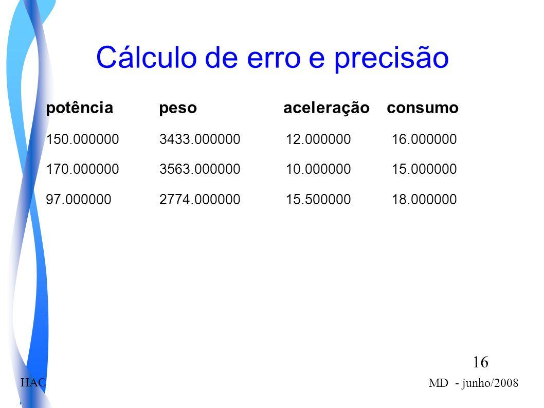 16 MD - junho/2008 HAC Cálculo de erro e precisão potência peso aceleração consumo 150.000000 3433.000000 12.000000 16.000000 170.000000 3563.000000 10.000000 15.000000 97.000000 2774.000000 15.500000 18.000000