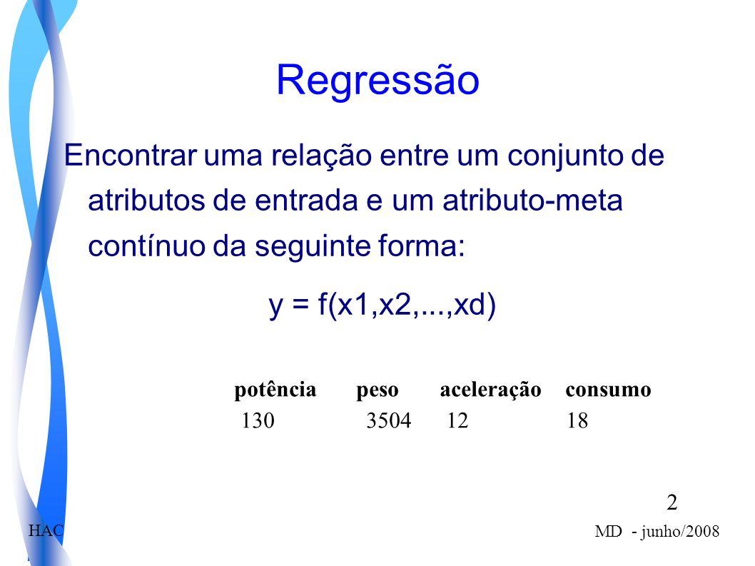 2 MD - junho/2008 HAC Regressão Encontrar uma relação entre um conjunto de atributos de entrada e um atributo-meta contínuo da seguinte forma: y = f(x1,x2,...,xd) potência peso aceleração consumo 130 3504 12 18