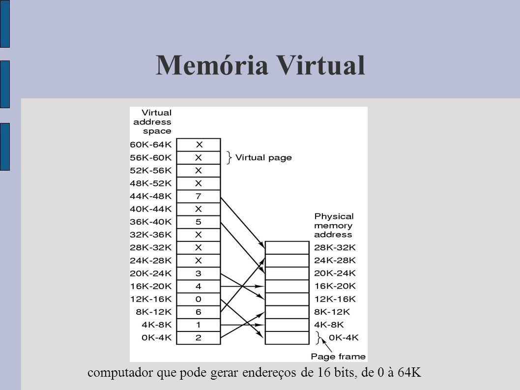 Vantagens da paginação Mais processos (pedaços!) podem estar na MP Mais provável de existirem processos na fila dos prontos Processos podem ser maiores que a MP (tão grandes quanto a MS) Reduz o tempo de swapping
