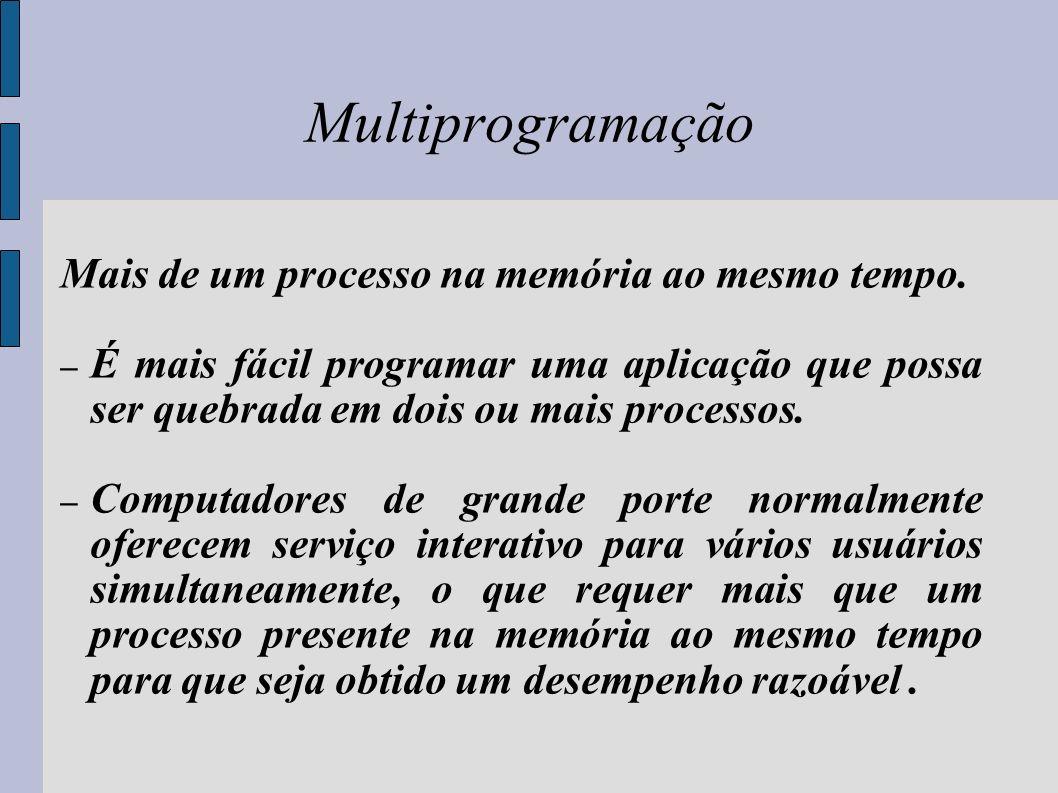 Gerenciamento de Memória Multiprogramação com partições fixas Como a memória deve ser organizada para suportar multiprogramação.