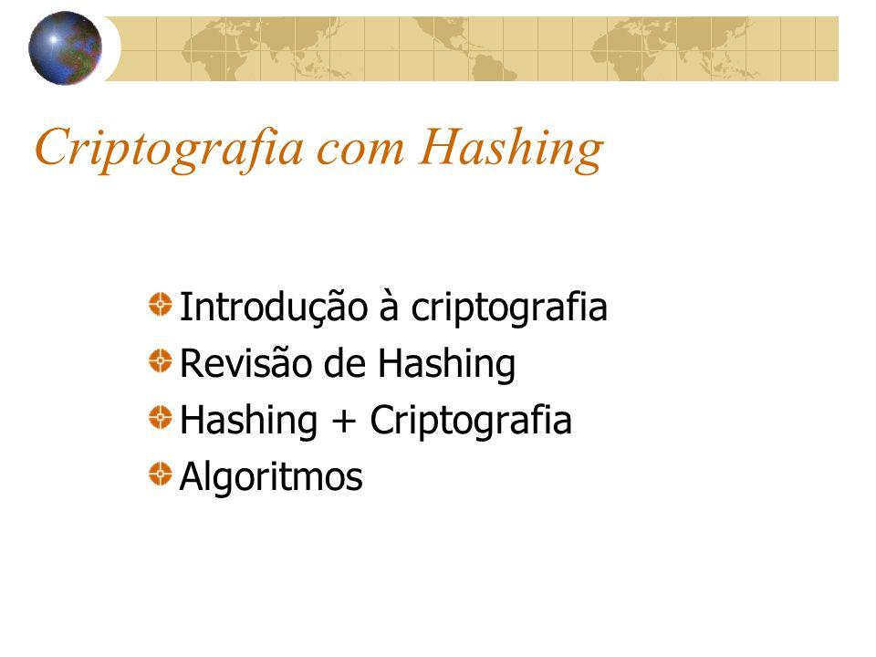 Criptografia com Hashing Introdução à criptografia Revisão de Hashing Hashing + Criptografia Algoritmos