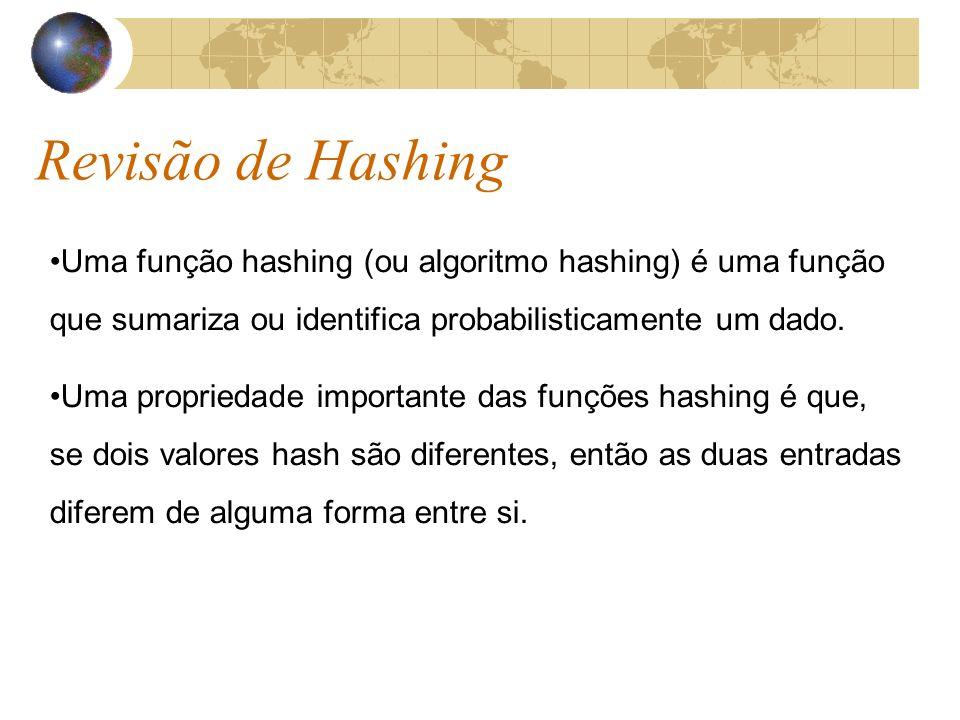 Revisão de Hashing Uma função hashing (ou algoritmo hashing) é uma função que sumariza ou identifica probabilisticamente um dado.
