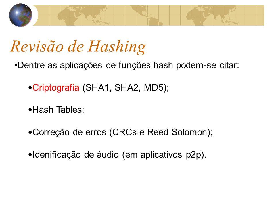 Revisão de Hashing Dentre as aplicações de funções hash podem-se citar: Criptografia (SHA1, SHA2, MD5); Hash Tables; Correção de erros (CRCs e Reed Solomon); Idenificação de áudio (em aplicativos p2p).