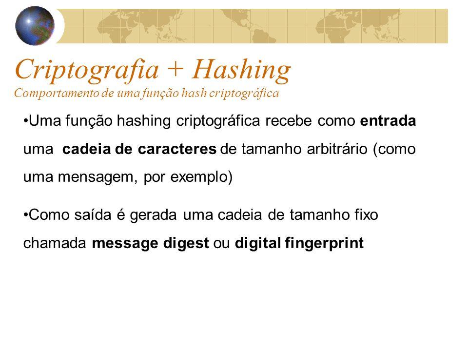 Criptografia + Hashing Comportamento de uma função hash criptográfica Uma função hashing criptográfica recebe como entrada uma cadeia de caracteres de tamanho arbitrário (como uma mensagem, por exemplo) Como saída é gerada uma cadeia de tamanho fixo chamada message digest ou digital fingerprint