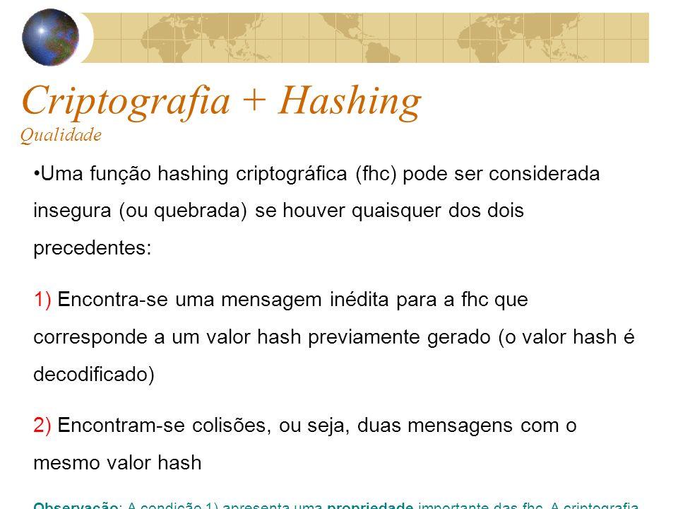 Criptografia + Hashing Qualidade Uma função hashing criptográfica (fhc) pode ser considerada insegura (ou quebrada) se houver quaisquer dos dois precedentes: 1) Encontra-se uma mensagem inédita para a fhc que corresponde a um valor hash previamente gerado (o valor hash é decodificado) 2) Encontram-se colisões, ou seja, duas mensagens com o mesmo valor hash Observação: A condição 1) apresenta uma propriedade importante das fhc.