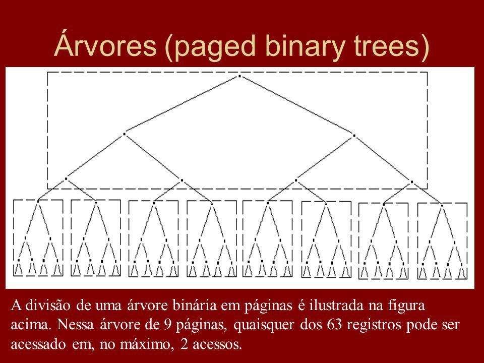 Árvores (paged binary trees) A divisão de uma árvore binária em páginas é ilustrada na figura acima.