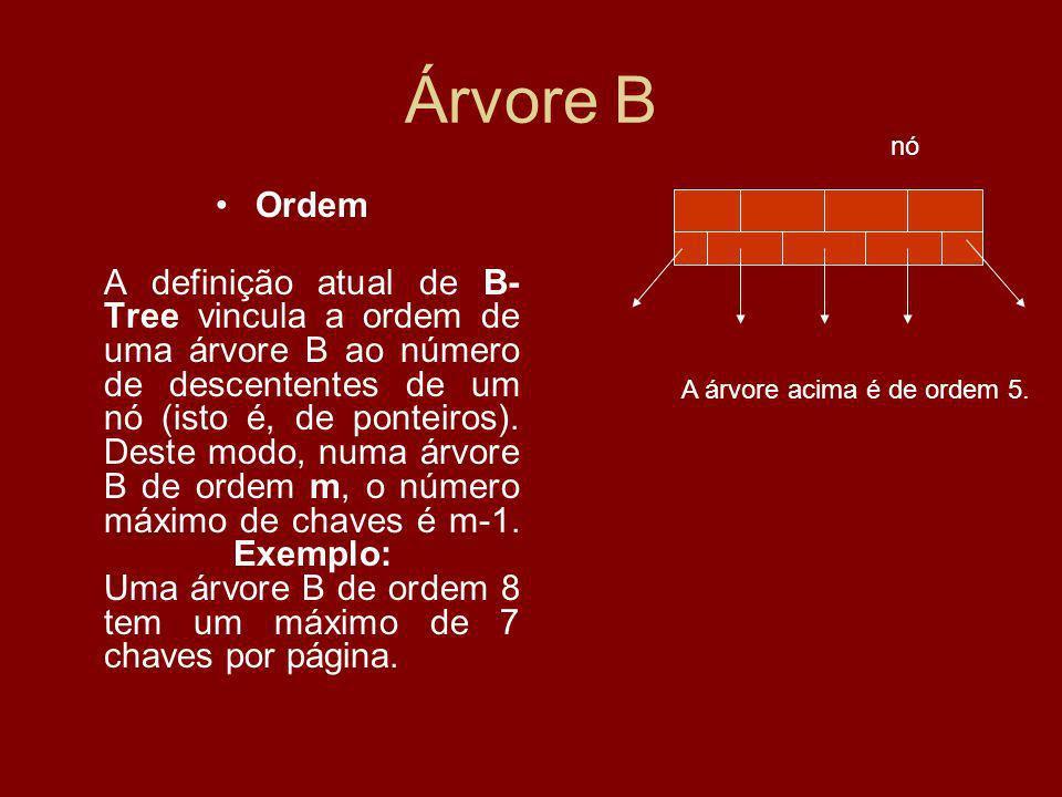 Árvore B Ordem A definição atual de B- Tree vincula a ordem de uma árvore B ao número de descententes de um nó (isto é, de ponteiros).