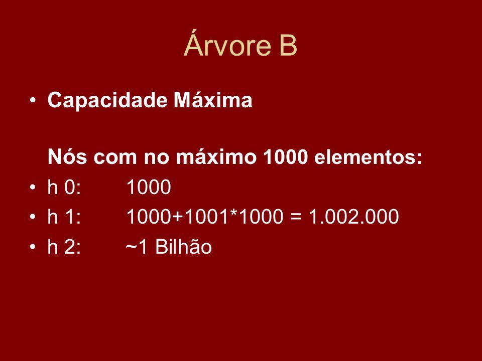 Árvore B Capacidade Máxima Nós com no máximo 1000 elementos: h 0:1000 h 1:1000+1001*1000 = 1.002.000 h 2:~1 Bilhão