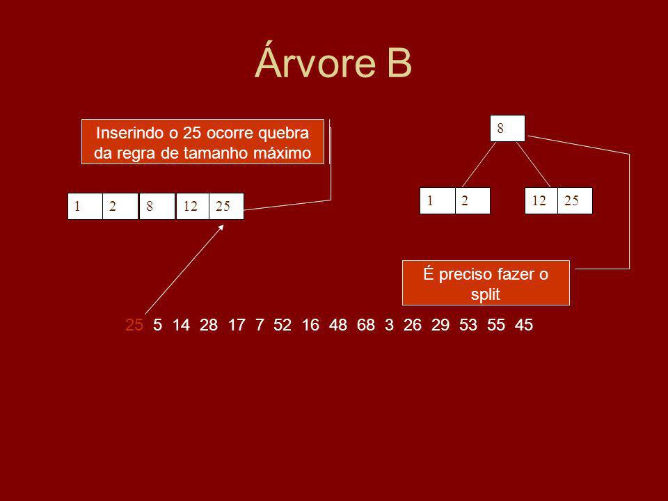 Árvore B 121225 8 25 5 14 28 17 7 52 16 48 68 3 26 29 53 55 45 1212258 Inserindo o 25 ocorre quebra da regra de tamanho máximo É preciso fazer o split