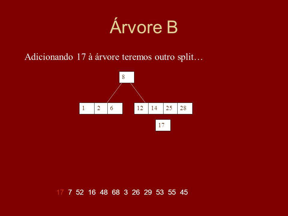 Árvore B 17 7 52 16 48 68 3 26 29 53 55 45 Adicionando 17 à árvore teremos outro split… 12 8 121462528 17