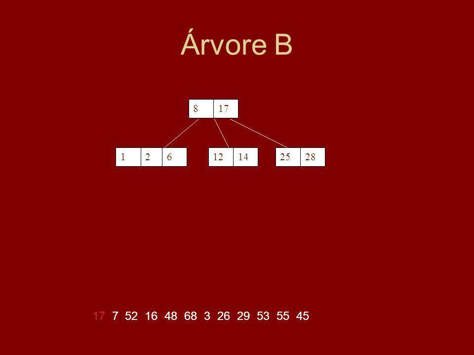 Árvore B 17 7 52 16 48 68 3 26 29 53 55 45 817 12142528126