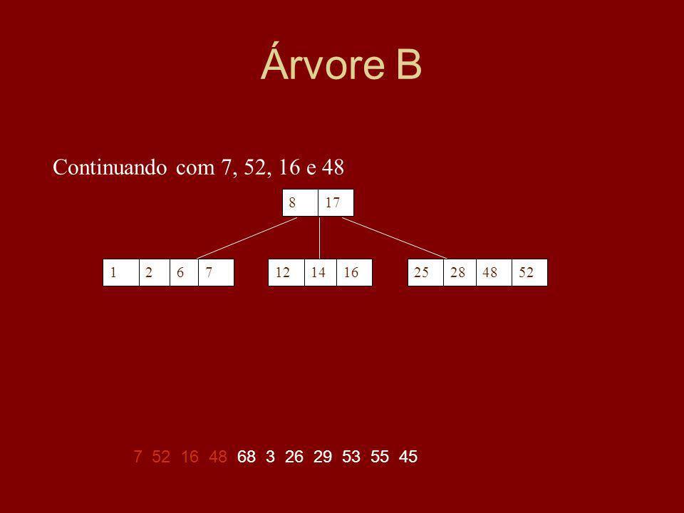 Árvore B 7 52 16 48 68 3 26 29 53 55 45 Continuando com 7, 52, 16 e 48 817 121425281261648527