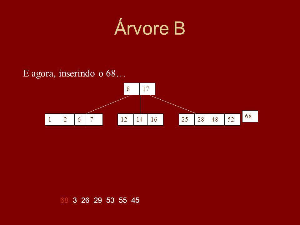 Árvore B 68 3 26 29 53 55 45 E agora, inserindo o 68… 817 121425281261648527 68