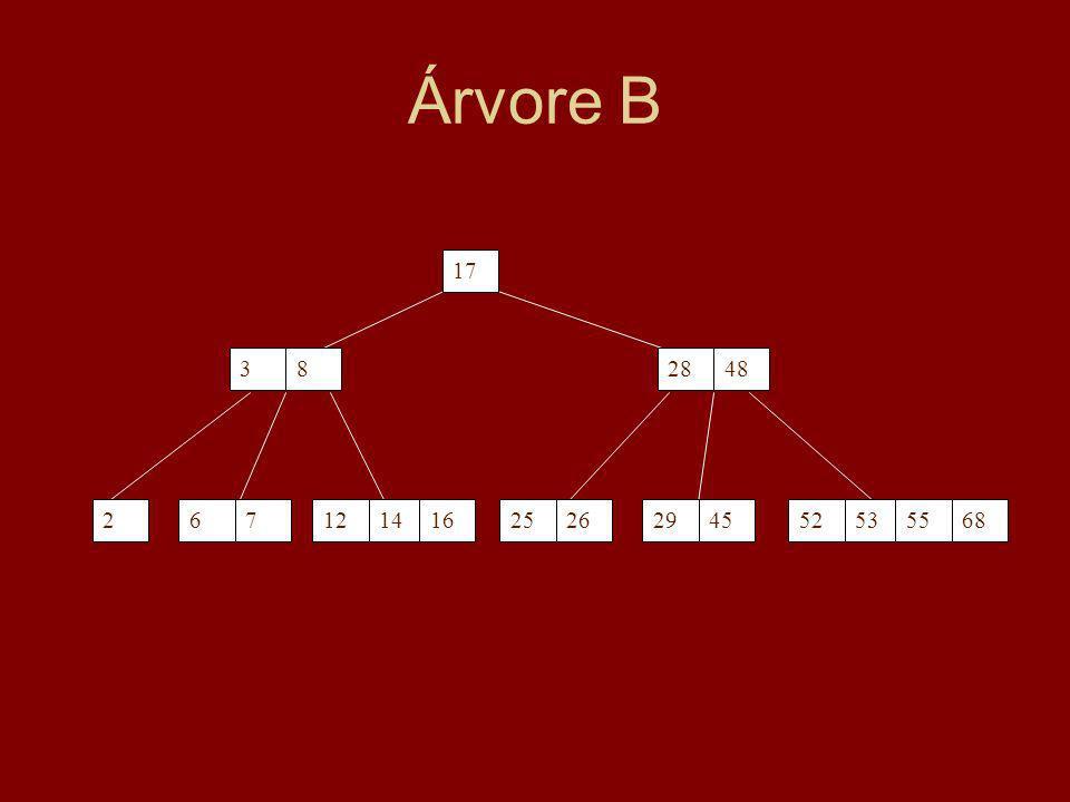Árvore B 17 382848 2671214165253556825262945