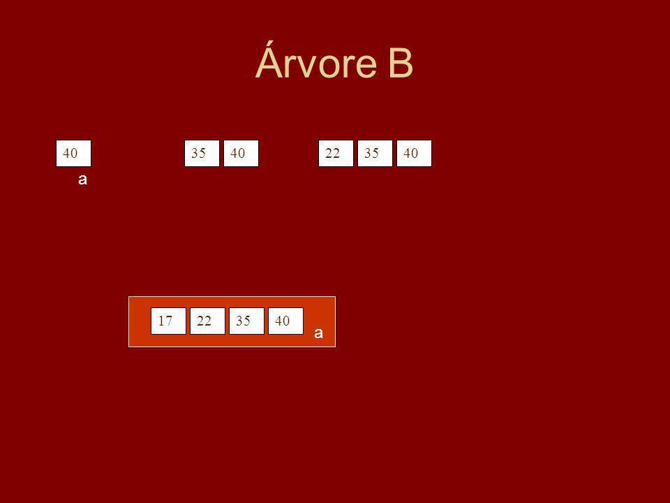 Árvore B 403540223540 a 17223540 a